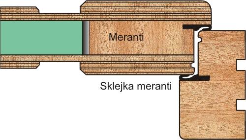 lestol_przek_meranti