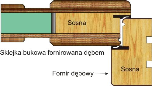 lestol_przek_sosna_felc_sosna